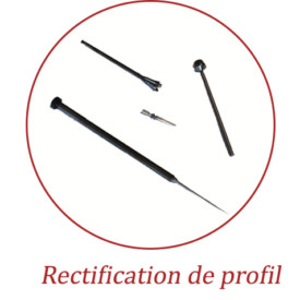 Rectification de profil